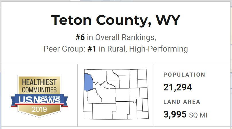 us world news teton county snapshot